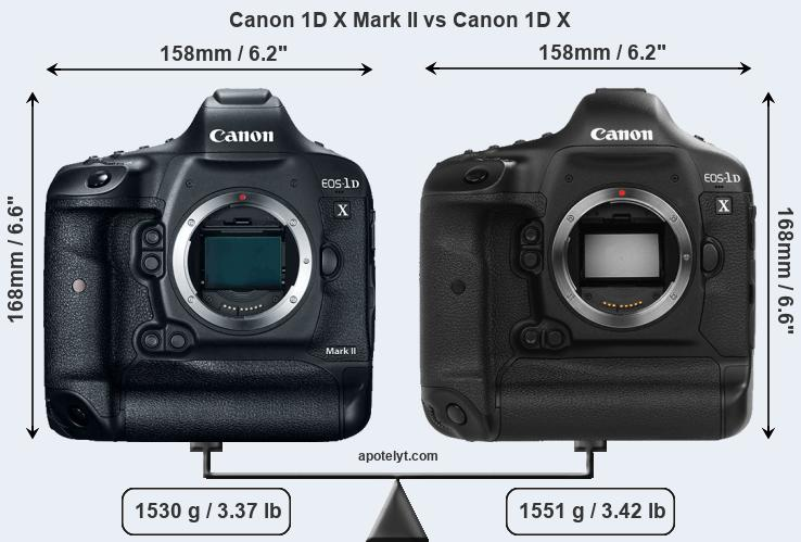 Compare Canon 1D X Mark II vs Canon 1D X