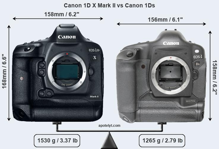 Compare Canon 1D X Mark II vs Canon 1Ds