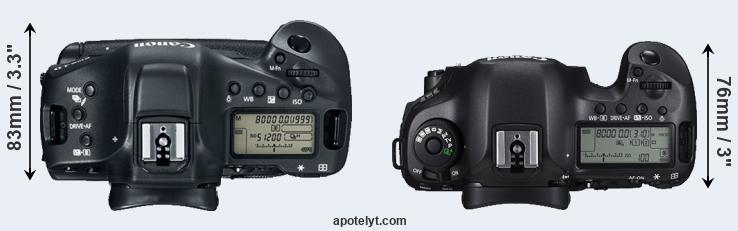 Canon 1d X Mark Ii Vs Canon 5ds R Comparison Review