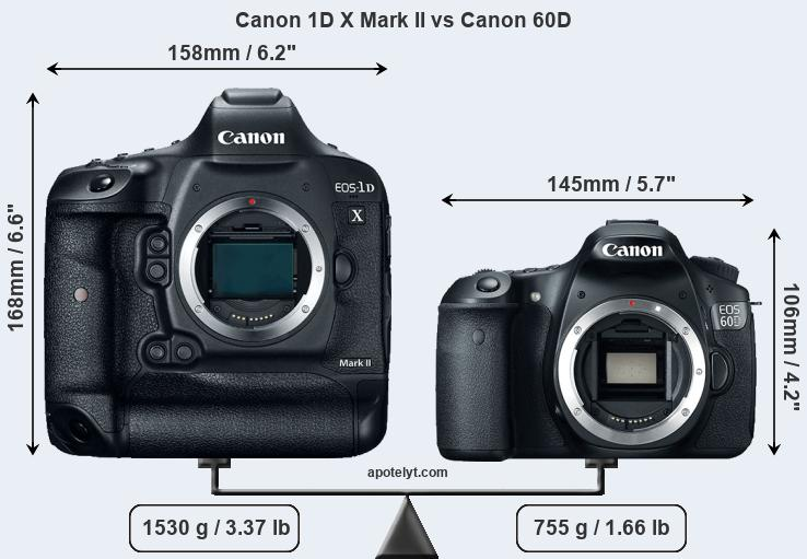 Compare Canon 1D X Mark II vs Canon 60D