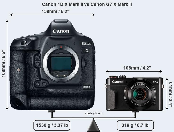 Compare Canon 1D X Mark II and Canon G7 X Mark II