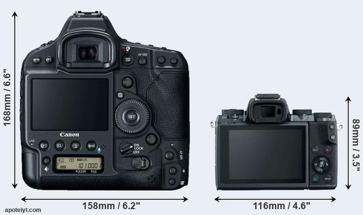 canon 1d x mark ii vs canon m5 comparison review. Black Bedroom Furniture Sets. Home Design Ideas