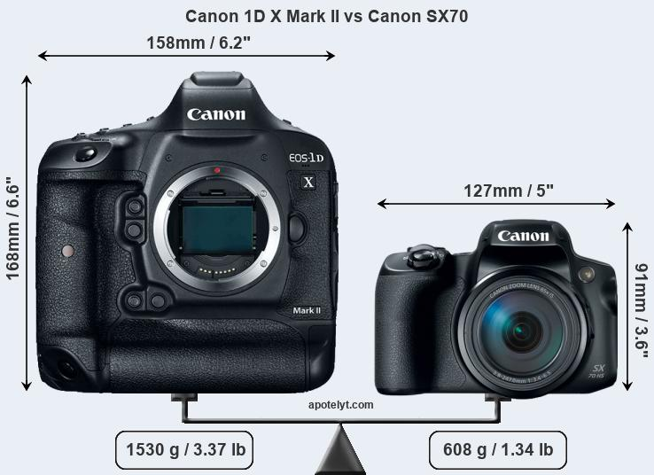 Compare Canon 1D X Mark II and Canon SX70