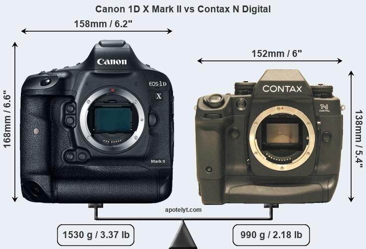 Compare Canon 1D X Mark II and Contax N Digital