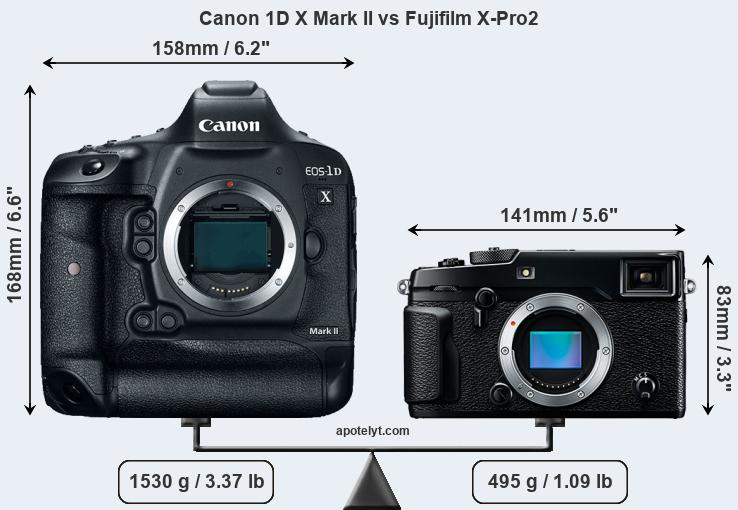 Compare Canon 1D X Mark II vs Fujifilm X-Pro2