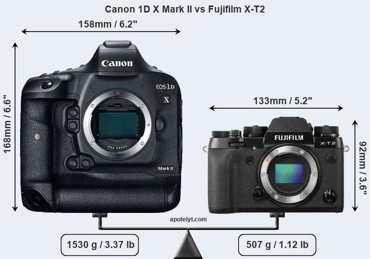 Compare Canon 1D X Mark II and Fujifilm X-T2