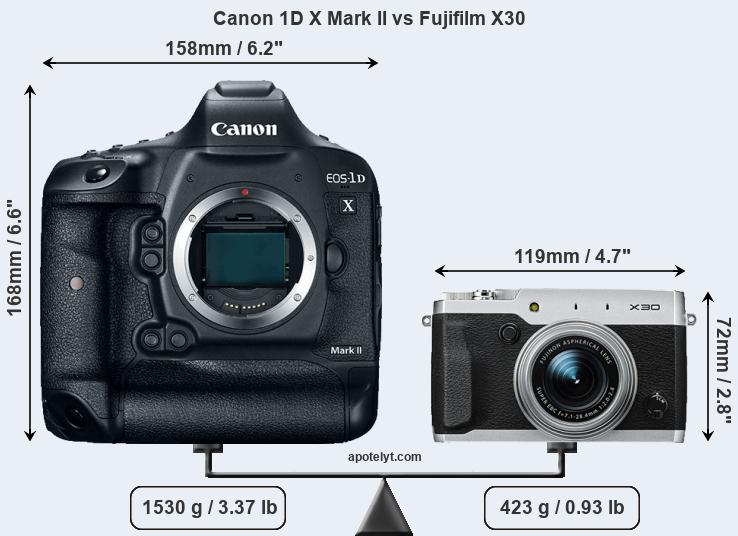 Compare Canon 1D X Mark II and Fujifilm X30