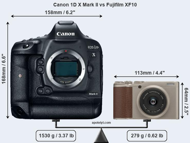 Compare Canon 1D X Mark II and Fujifilm XF10