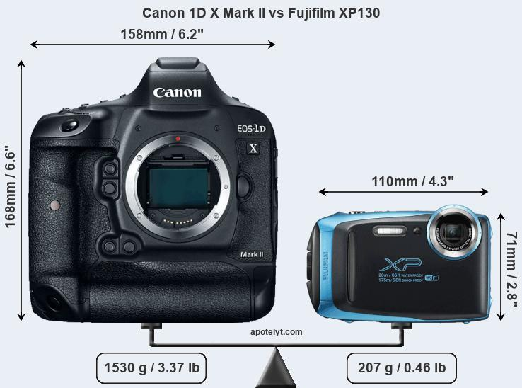 Compare Canon 1D X Mark II and Fujifilm XP130