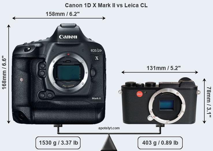 Compare Canon 1D X Mark II and Leica CL
