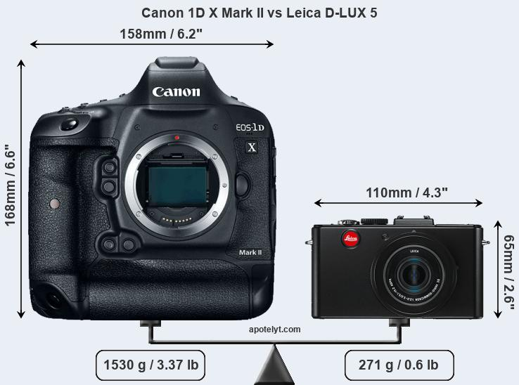 Compare Canon 1D X Mark II and Leica D-LUX 5