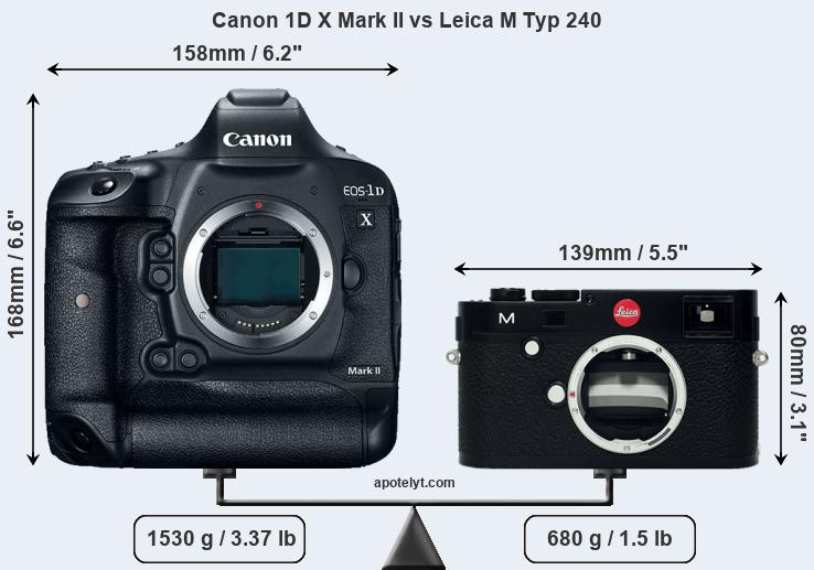Size Canon 1D X Mark II vs Leica M Typ 240