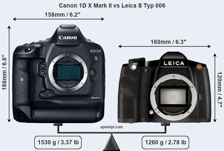 Size Canon 1D X Mark II vs Leica S Typ 006