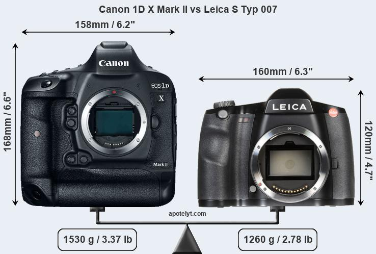 Size Canon 1D X Mark II vs Leica S Typ 007