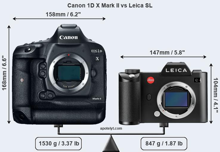 Compare Canon 1D X Mark II vs Leica SL