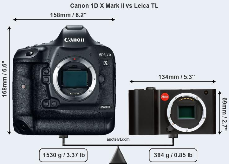 Compare Canon 1D X Mark II and Leica TL
