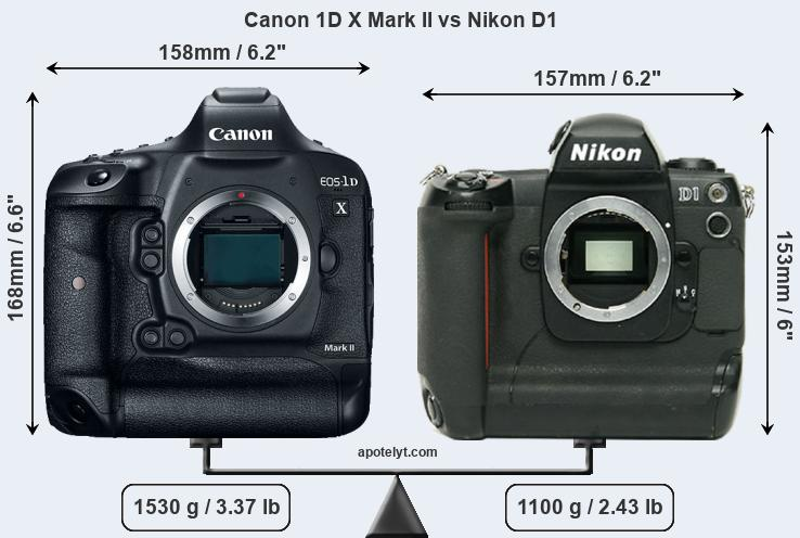Size Canon 1D X Mark II vs Nikon D1