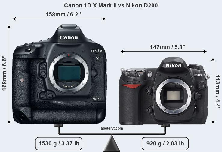 Compare Canon 1D X Mark II and Nikon D200