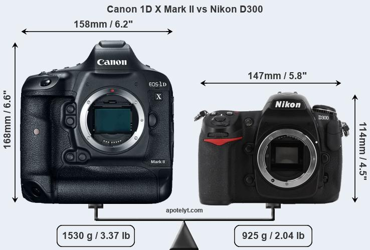 Size Canon 1D X Mark II vs Nikon D300