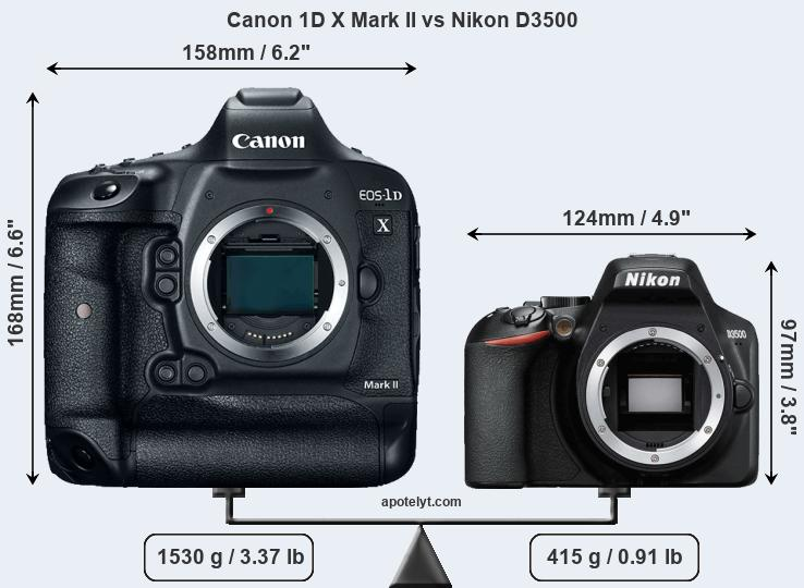 Compare Canon 1D X Mark II and Nikon D3500