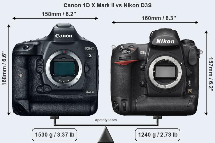 Compare Canon 1D X Mark II and Nikon D3S