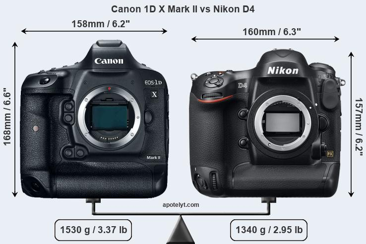 Size Canon 1D X Mark II vs Nikon D4