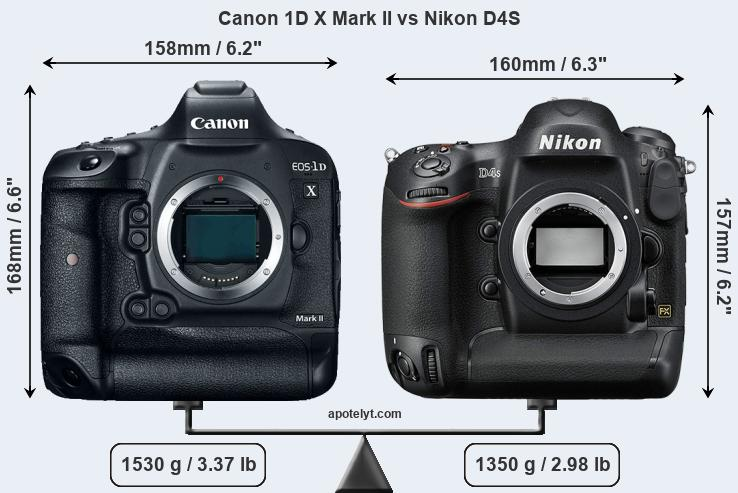 Compare Canon 1D X Mark II vs Nikon D4S