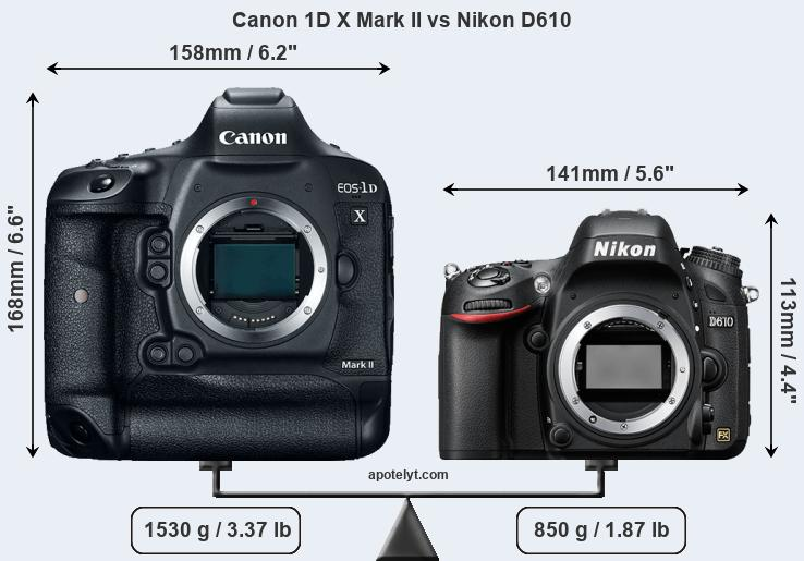 Compare Canon 1D X Mark II and Nikon D610