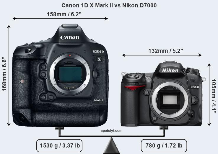 Size Canon 1D X Mark II vs Nikon D7000