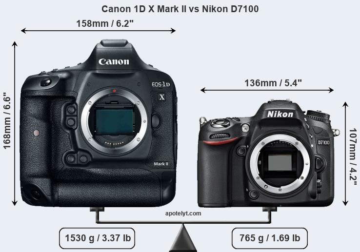 Size Canon 1D X Mark II vs Nikon D7100