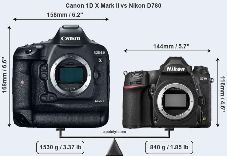 Size Canon 1D X Mark II vs Nikon D780