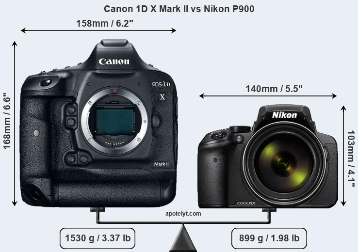 Size Canon 1D X Mark II vs Nikon P900