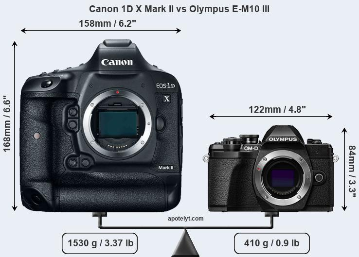 Compare Canon 1D X Mark II and Olympus E-M10 III