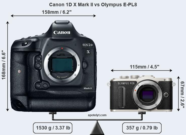 Compare Canon 1D X Mark II and Olympus E-PL8