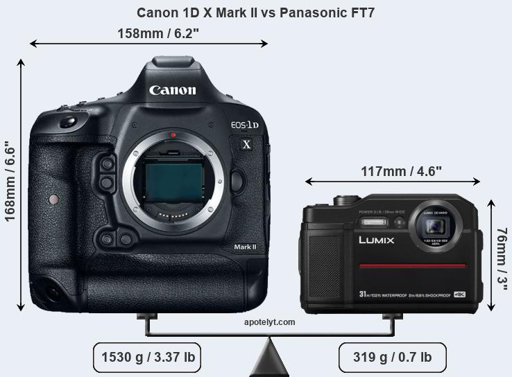 Size Canon 1D X Mark II vs Panasonic FT7
