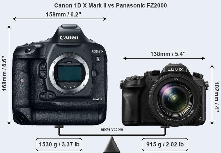 Compare Canon 1D X Mark II vs Panasonic FZ2000