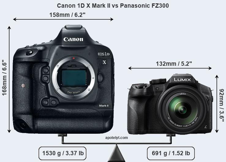 Compare Canon 1D X Mark II vs Panasonic FZ300