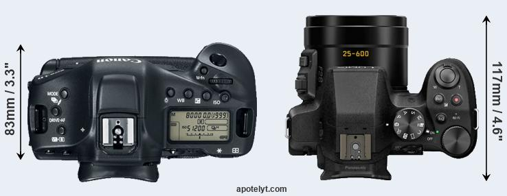 1DX Mark II versus FZ300 top view