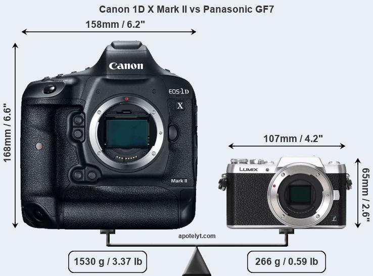 Compare Canon 1D X Mark II vs Panasonic GF7