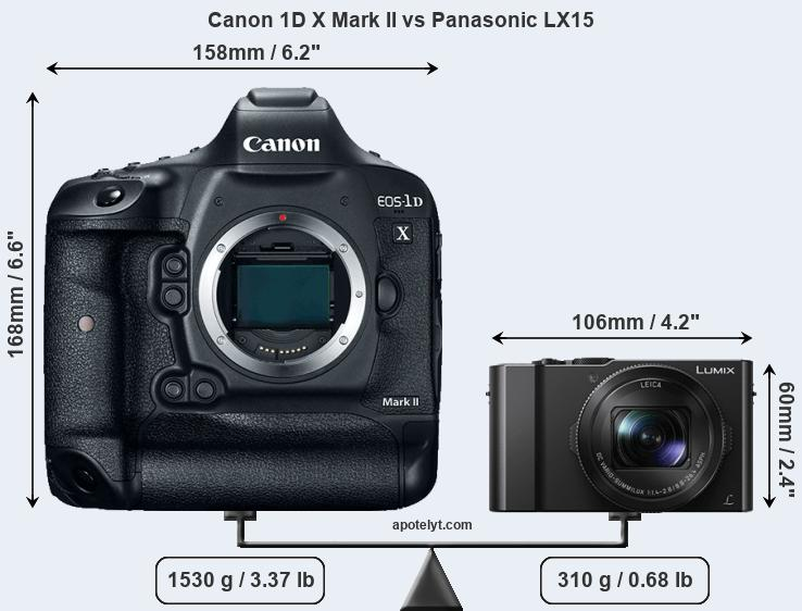 Size Canon 1D X Mark II vs Panasonic LX15