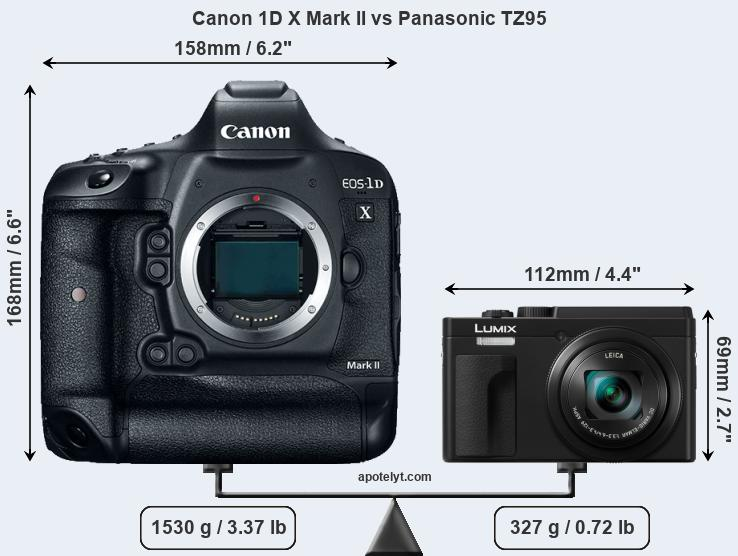 Size Canon 1D X Mark II vs Panasonic TZ95