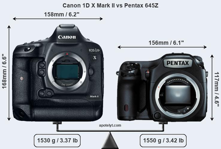 Compare Canon 1D X Mark II and Pentax 645Z