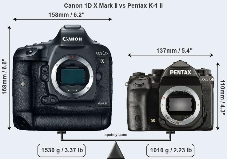 Compare Canon 1D X Mark II and Pentax K-1 II