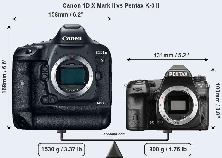Compare Canon 1D X Mark II and Pentax K-3 II