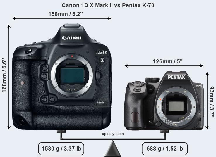 Compare Canon 1D X Mark II and Pentax K-70