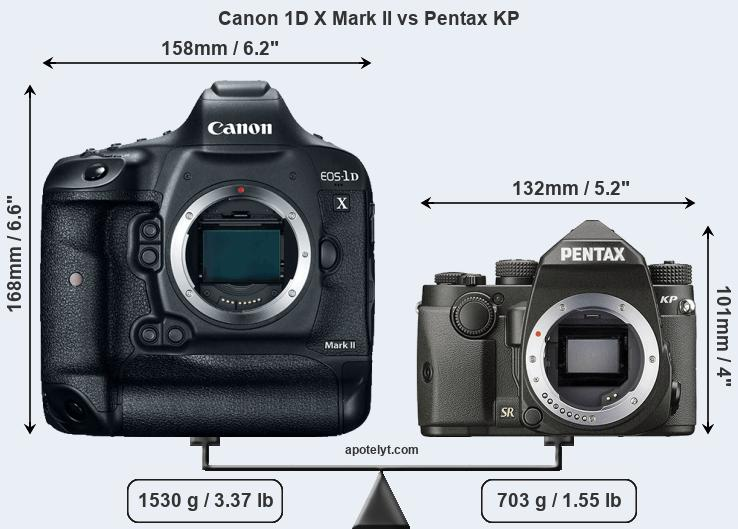 Compare Canon 1D X Mark II and Pentax KP