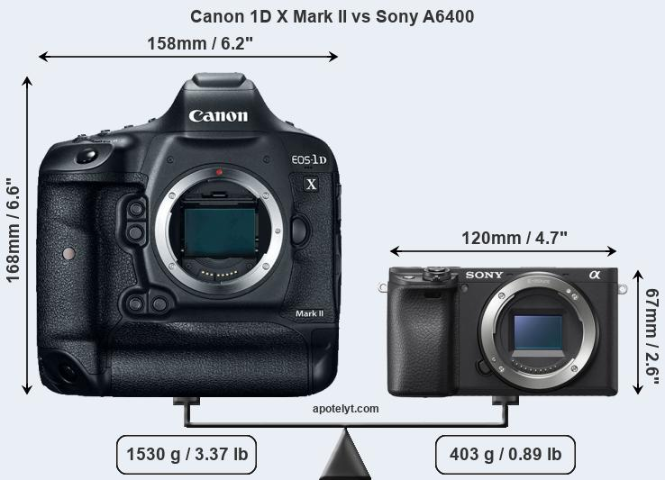 Compare Canon 1D X Mark II and Sony A6400