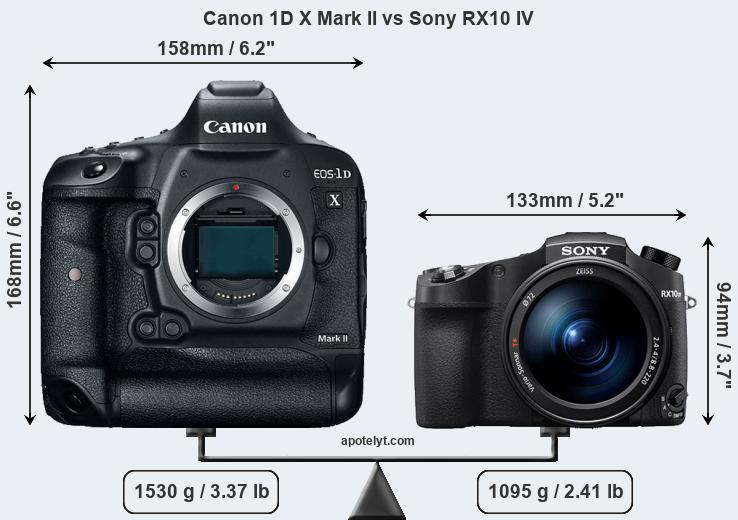 Compare Canon 1D X Mark II and Sony RX10 IV