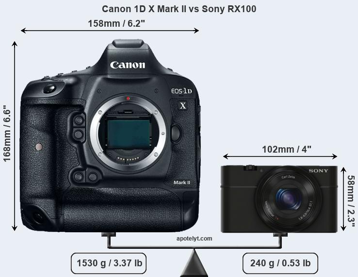 Size Canon 1D X Mark II vs Sony RX100