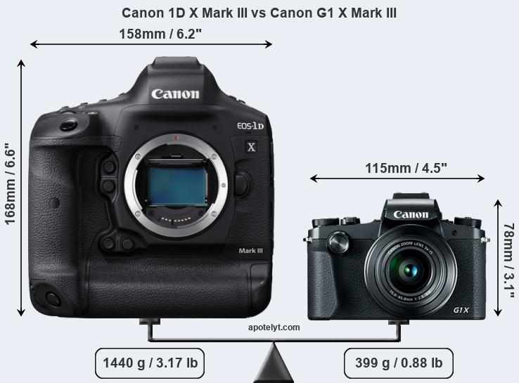 Size Canon 1D X Mark III vs Canon G1 X Mark III